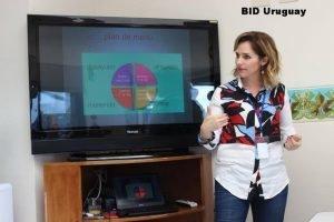 Charla participativa incompany para BID